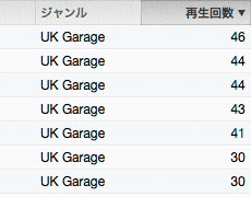 iTunesの再生回数を見たらビックリした話。